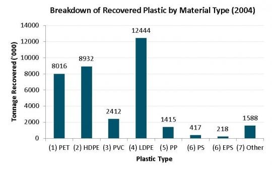 paper vs plastic bags essay