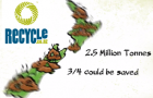 The Importance of Recycling in New Zealand